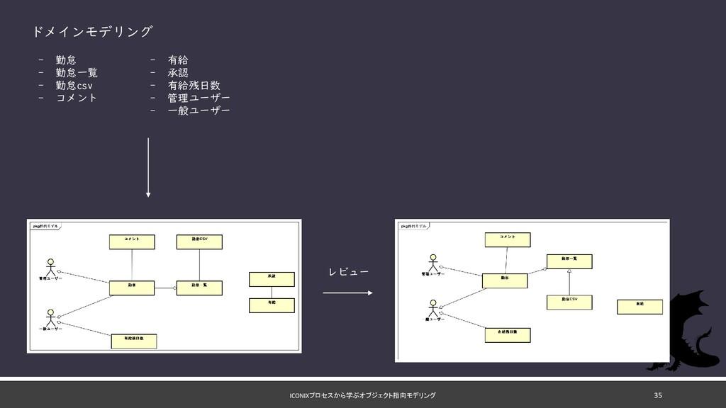 ICONIXプロセスから学ぶオブジェクト指向モデリング ドメインモデリング - 勤怠 - 勤怠...