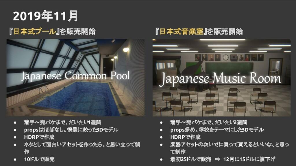 2019年11月 『日本式プール』を販売開始 ● 着手~完パケまで、だいたい 1週間 ● pr...