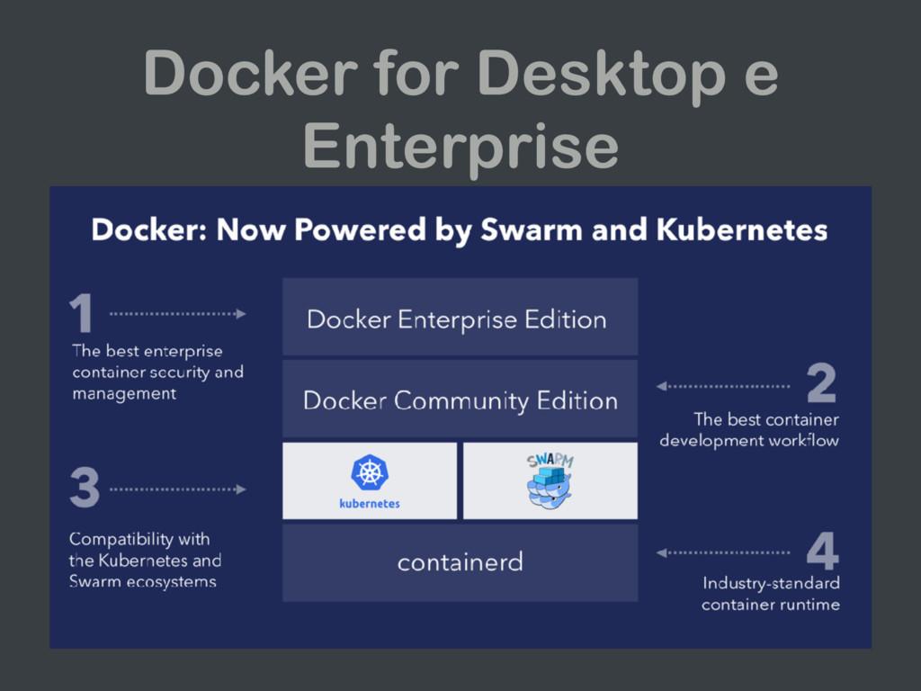 Docker for Desktop e Enterprise