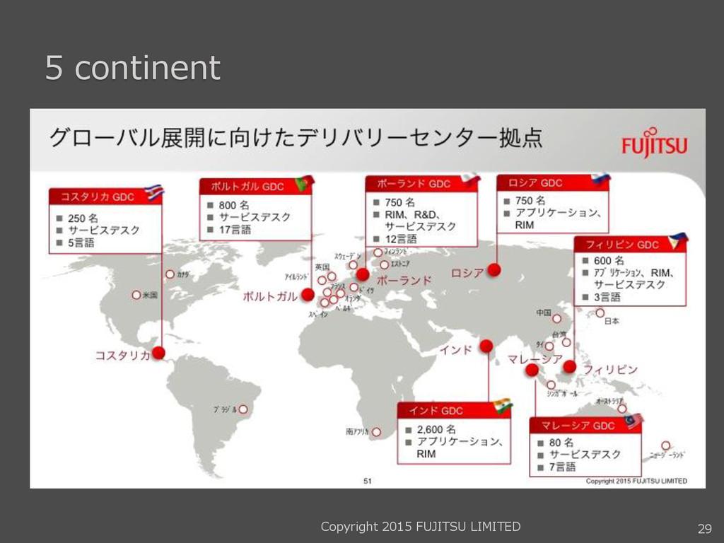 5 continent 29 Copyright 2015 FUJITSU LIMITED