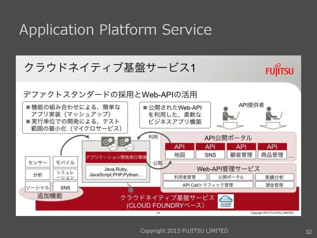 Application Platform Service Copyright 2015 FUJ...