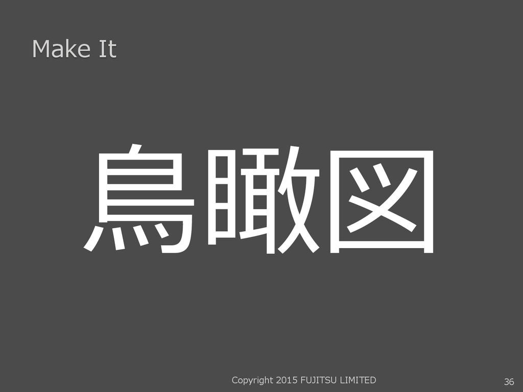 Make It 鳥瞰図 36 Copyright 2015 FUJITSU LIMITED