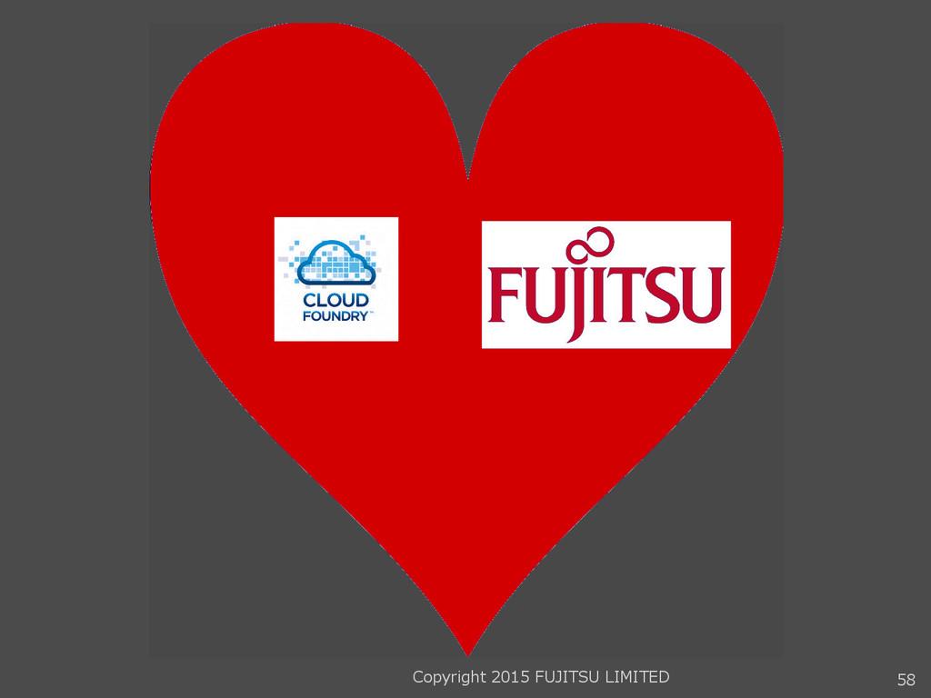 Copyright 2015 FUJITSU LIMITED 58