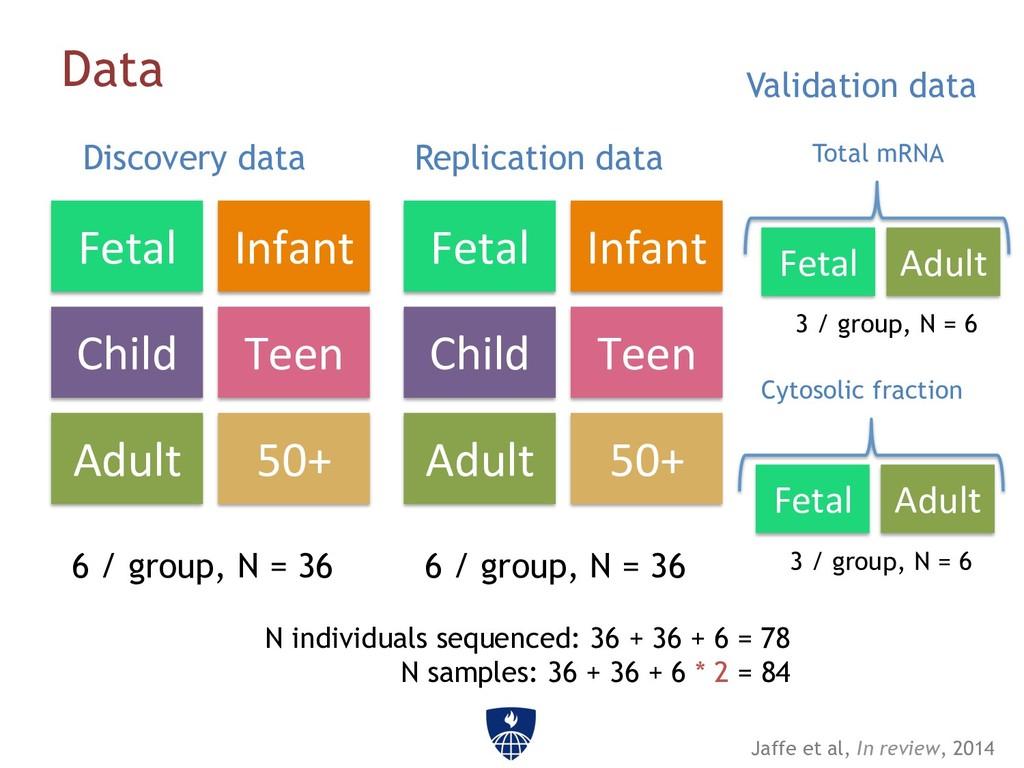 Data Fetal  Infant  Child  Teen  Ad...