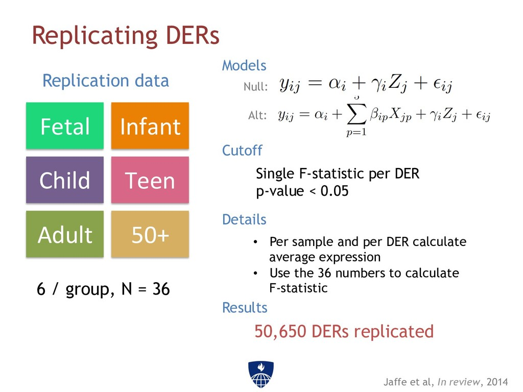 Replicating DERs Fetal  Infant  Child ...