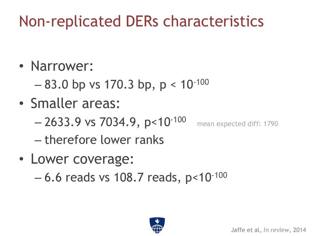 Non-replicated DERs characteristics • Narrower...