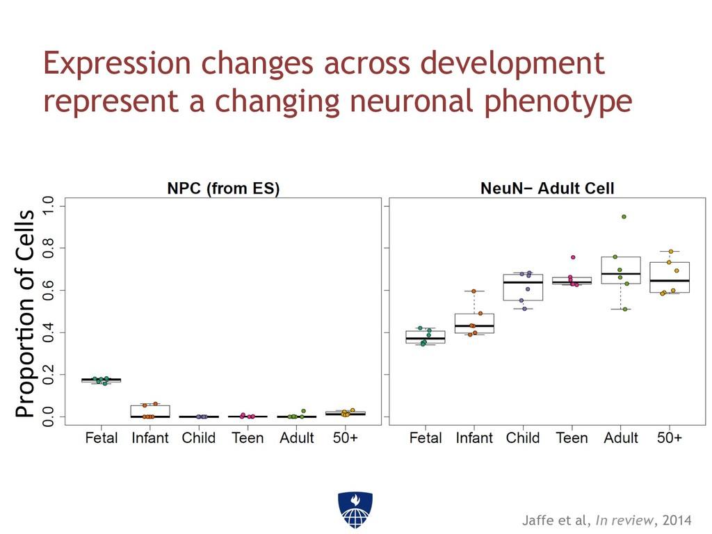 ProporSon of Cells  Jaffe et al, In re...