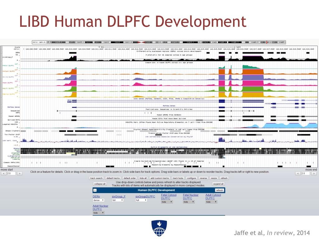 """LIBD Human DLPFC Development • UCSC """"Track Hub..."""