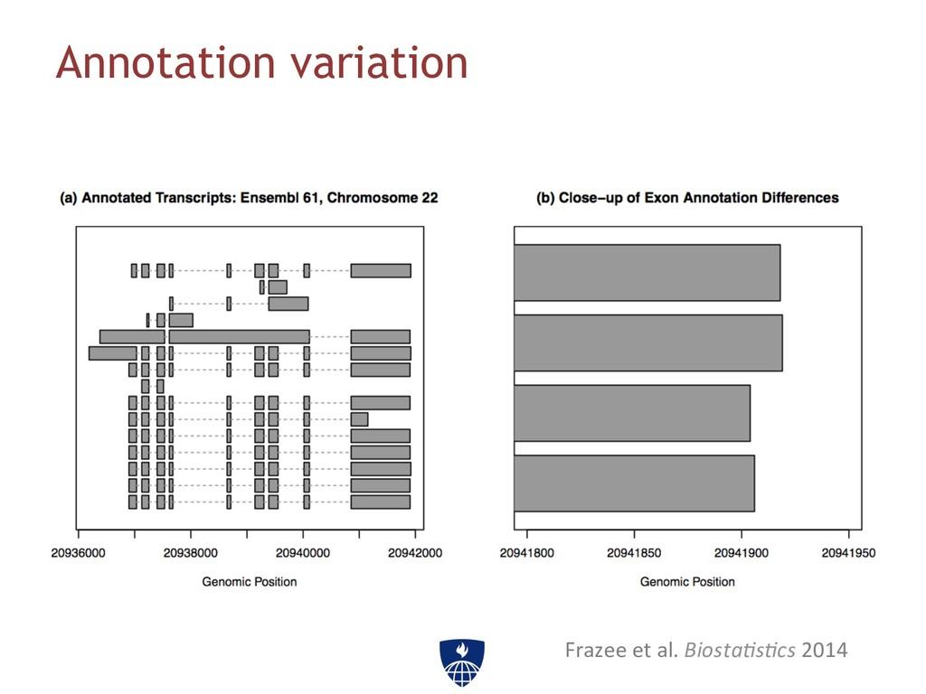 Annotation variation Frazee et al. Bio...