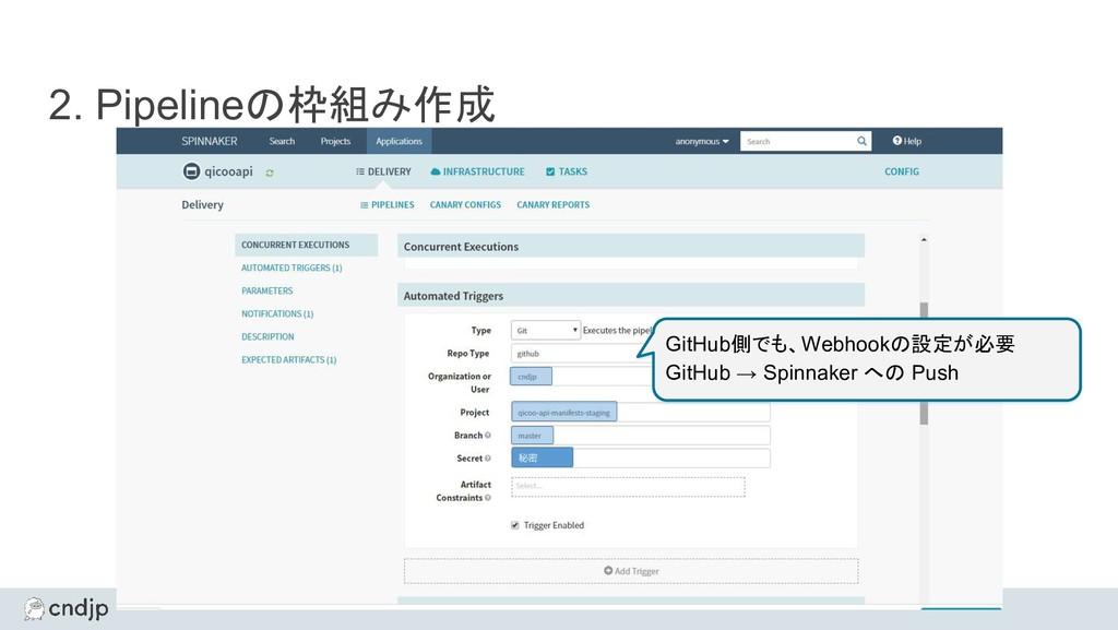 2. Pipelineの枠組み作成 GitHub側でも、Webhookの設定が必要 GitHu...