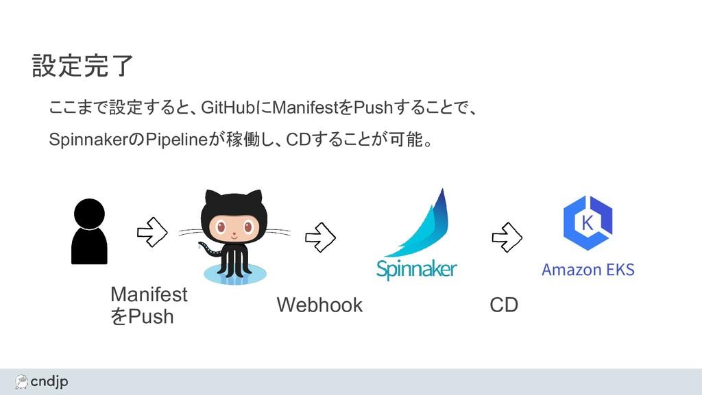 設定完了 ここまで設定すると、GitHubにManifestをPushすることで、 Spinn...