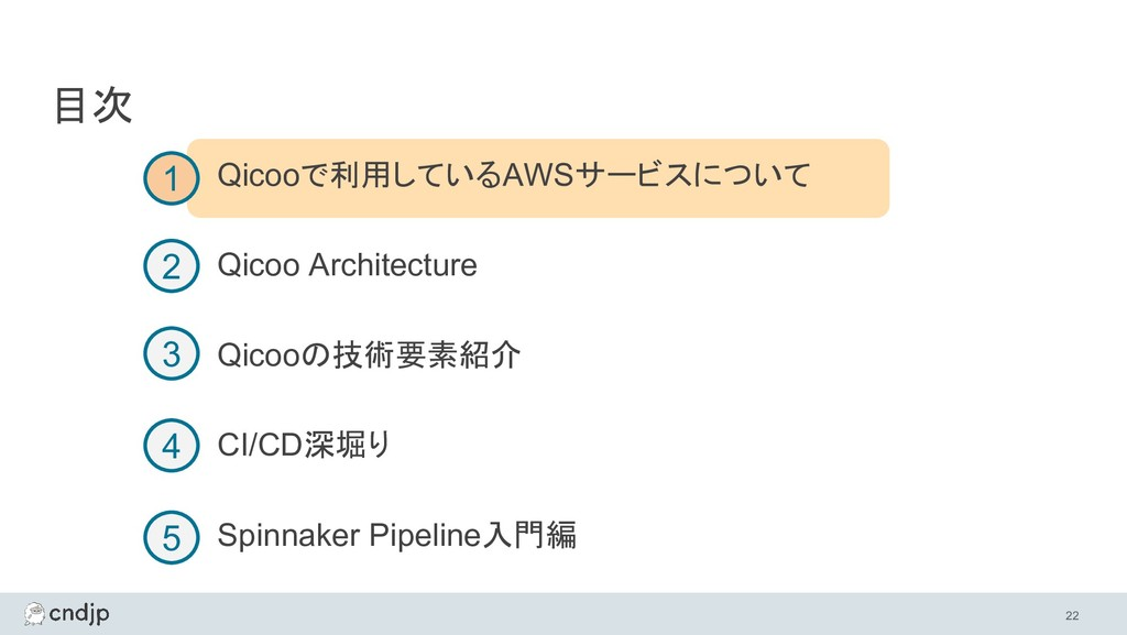 目次 Qicooで利用しているAWSサービスについて Qicoo Architecture Q...