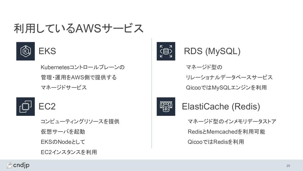EKS 25 利用しているAWSサービス EC2 ElastiCache (Redis) RD...