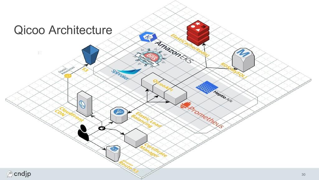 30 Qicoo Architecture