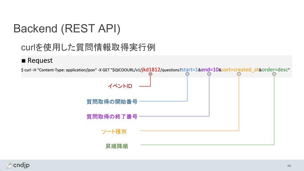 Backend (REST API) curlを使用した質問情報取得実行例 46 ■ イベント...