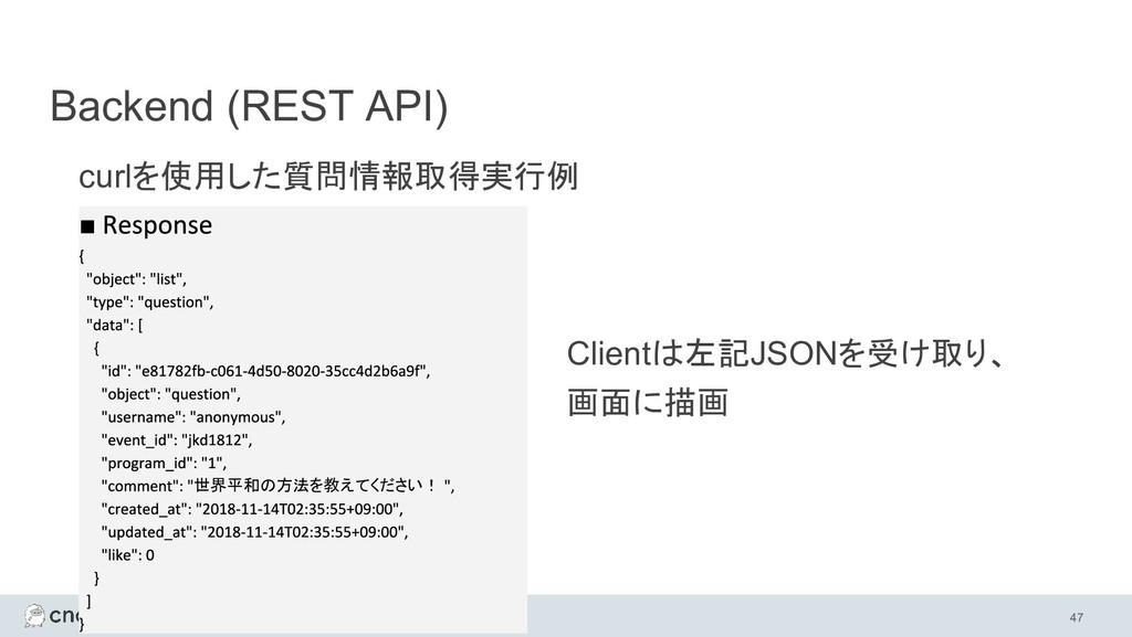 Backend (REST API) curlを使用した質問情報取得実行例 47 ■ 世界平和...