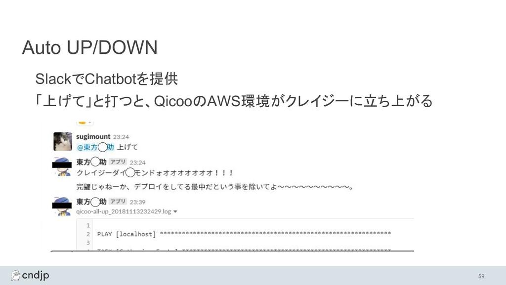 Auto UP/DOWN SlackでChatbotを提供 「上げて」と打つと、QicooのA...