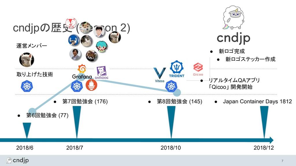 cndjpの歴史 (Season 2) 7 ● 第6回勉強会 (77) 運営メンバー 取り上げ...
