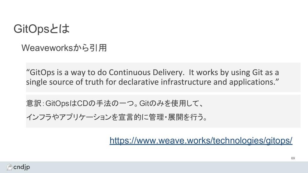 GitOpsとは Weaveworksから引用 69 https://www.weave.wo...