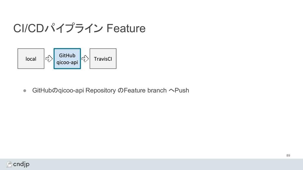 CI/CDパイプライン Feature 89 ● GitHubのqicoo-api Repos...