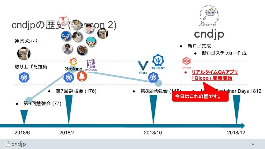 cndjpの歴史 (Season 2) 9 ● 第6回勉強会 (77) 運営メンバー 取り上げ...