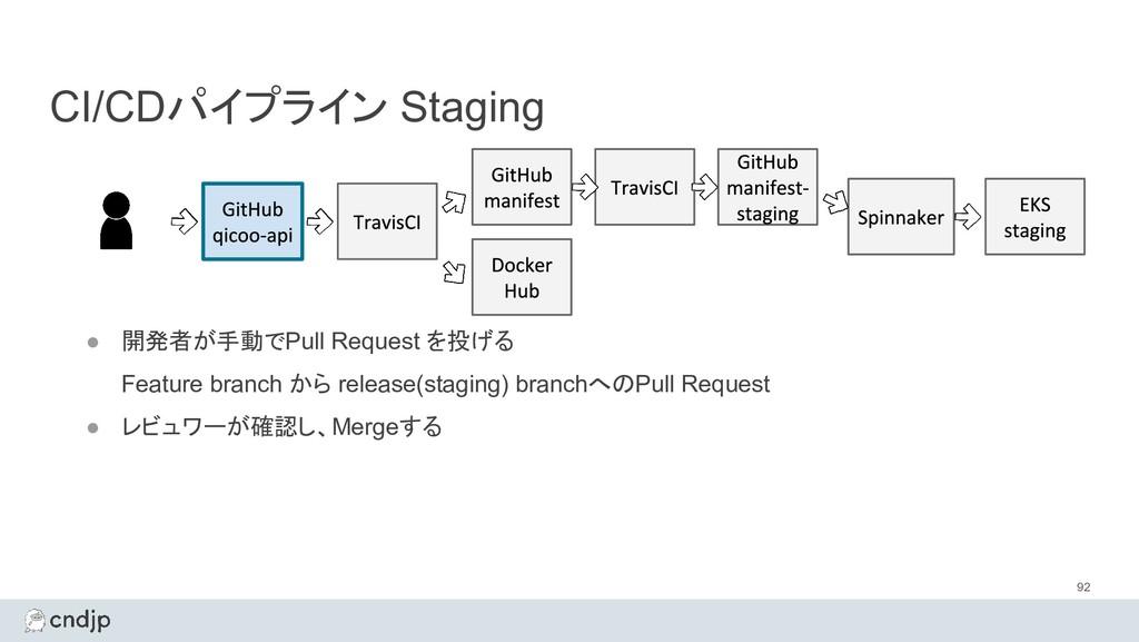 CI/CDパイプライン Staging 92 ● 開発者が手動でPull Request を投...