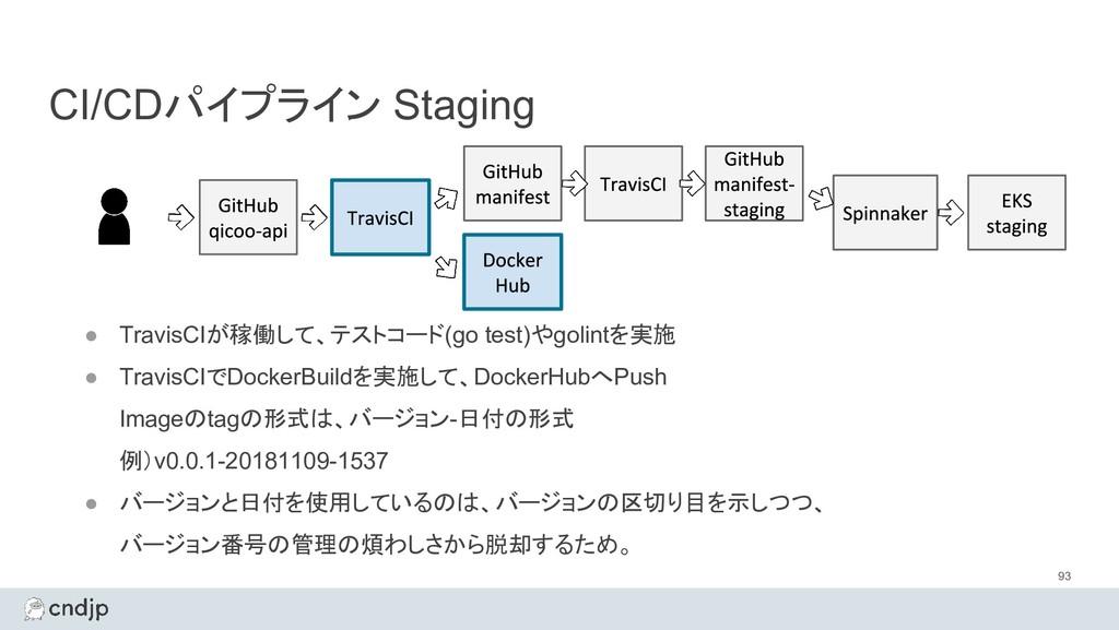 CI/CDパイプライン Staging 93 ● TravisCIが稼働して、テストコード(g...