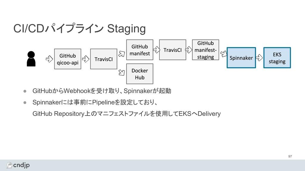CI/CDパイプライン Staging 97 ● GitHubからWebhookを受け取り、S...