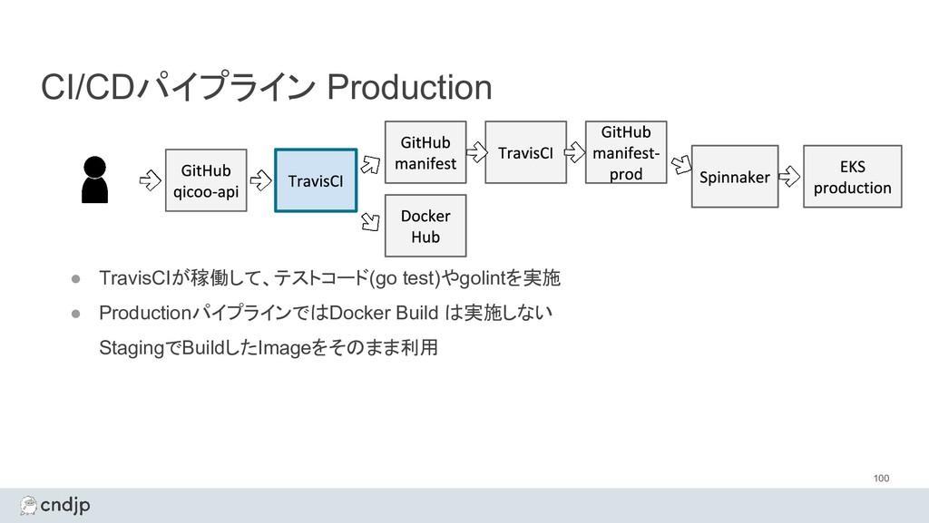 CI/CDパイプライン Production 100 ● TravisCIが稼働して、テストコ...