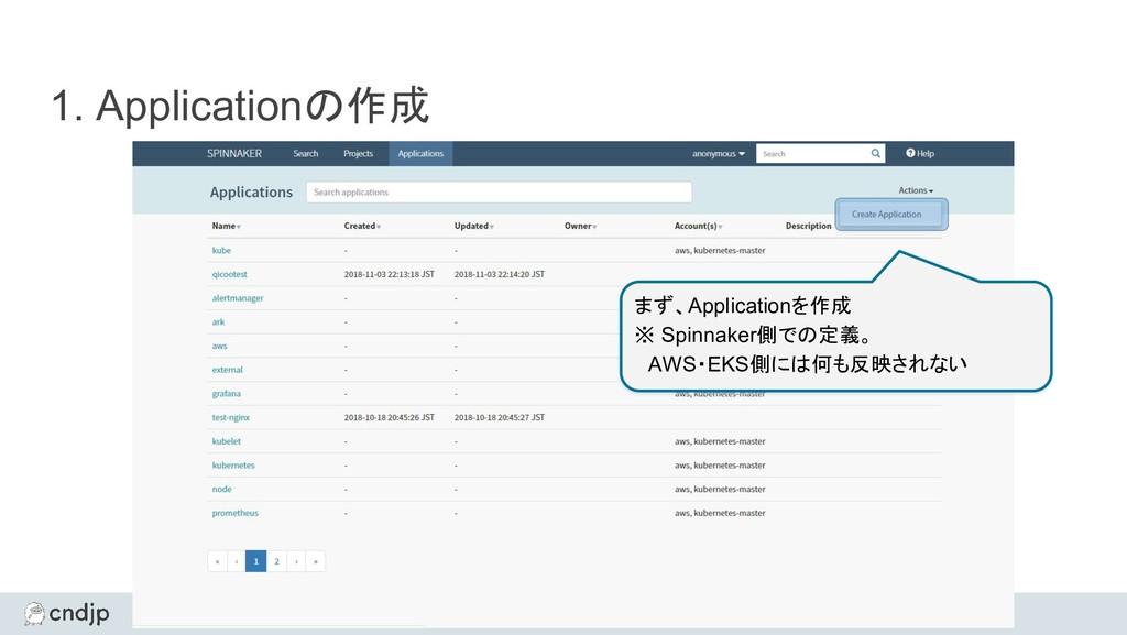 1. Applicationの作成 まず、Applicationを作成 ※ Spinnaker...