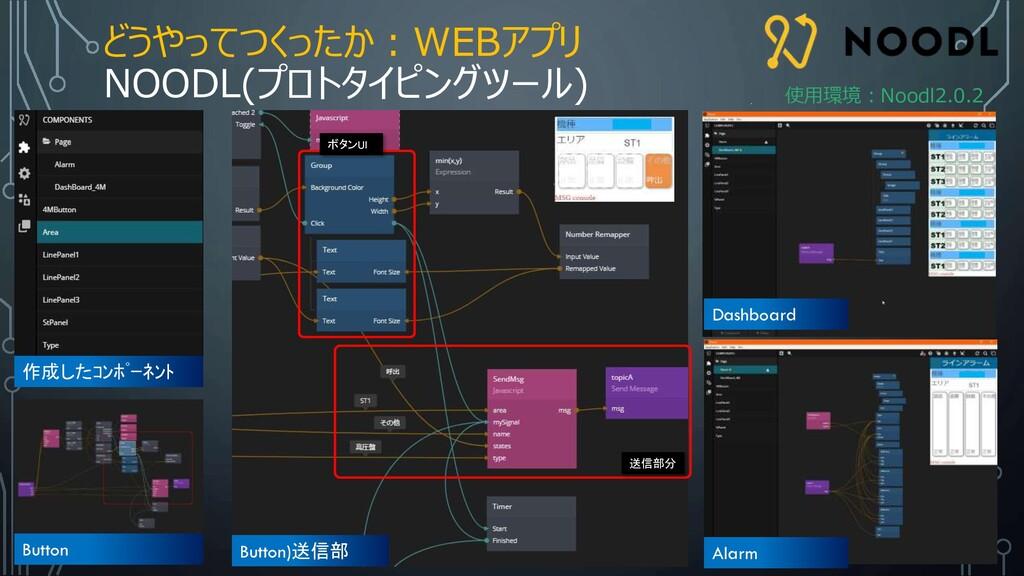どうやってつくったか:WEBアプリ NOODL(プロトタイピングツール) Dashboard ...