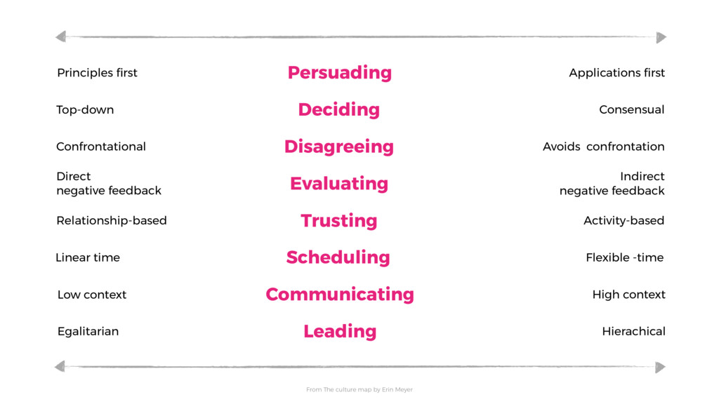 Persuading Applications first Principles first De...