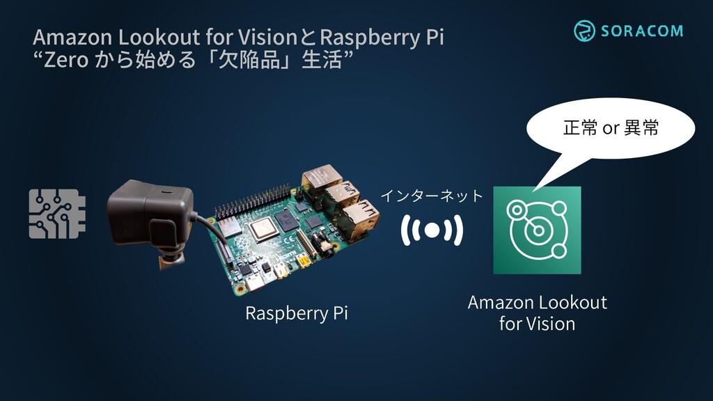 Raspberry Pi Amazon Lookout for Vision 正常 or 異常...