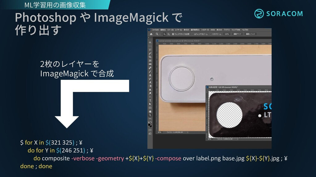 Photoshop や ImageMagick で 作り出す $ for X in $(321...