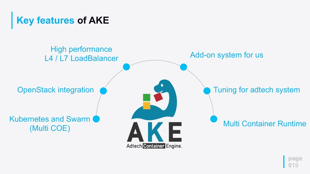 Key features of AKE page 019 Add-on system for ...