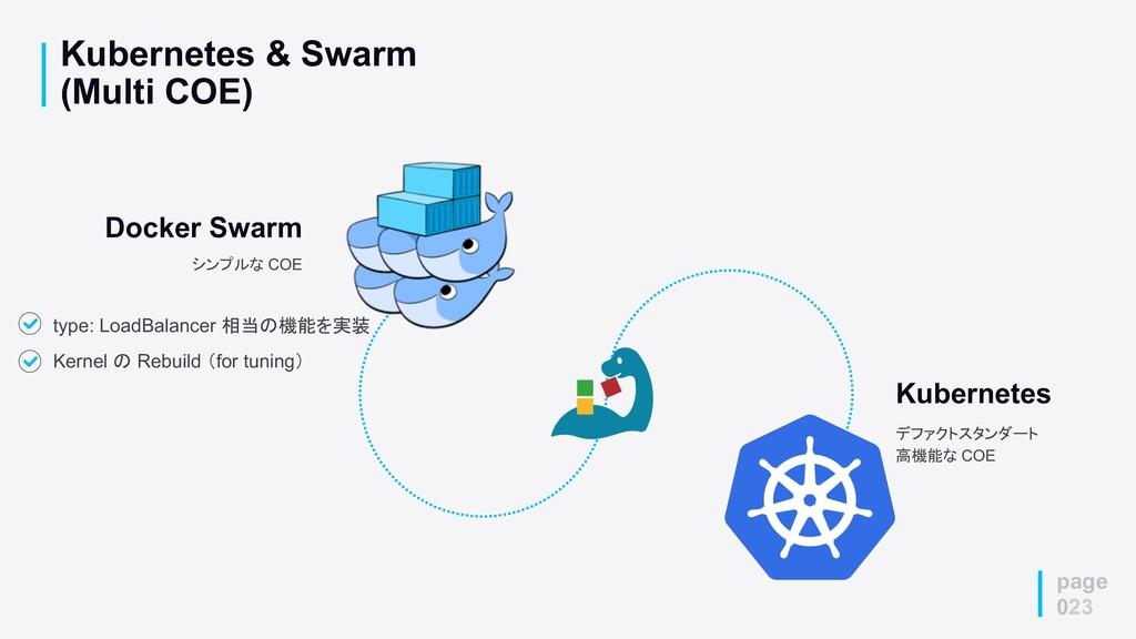 Kubernetes & Swarm (Multi COE) page 023 Docker ...