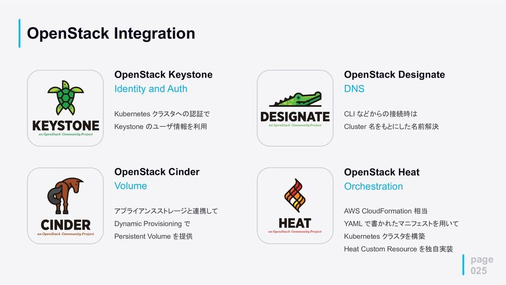 OpenStack Integration page 025 アプライアンスストレージと連携し...