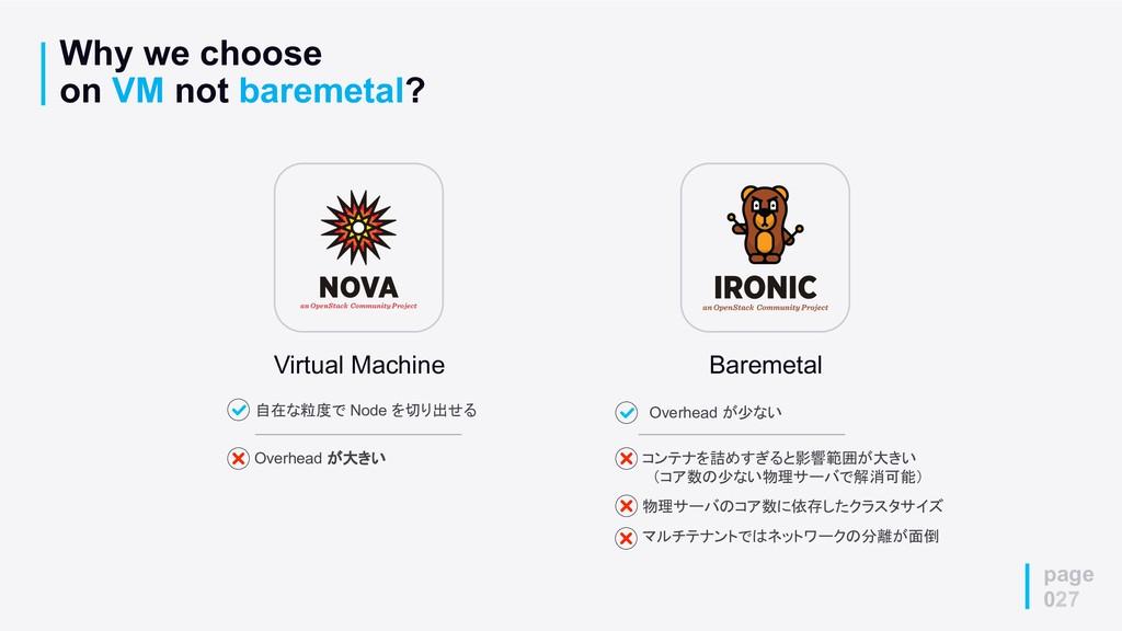 Why we choose on VM not baremetal? page 027 Vir...