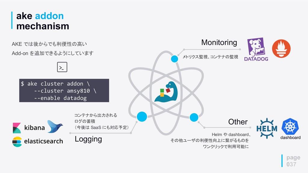ake addon mechanism page 037 Monitoring メトリクス監視...