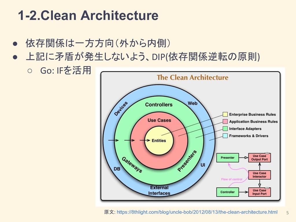 1-2.Clean Architecture ● 依存関係は一方方向(外から内側) ● 上記に...