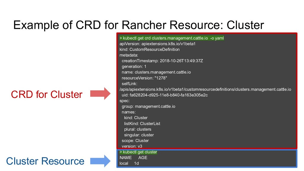 Example of CRD for Rancher Resource: Cluster > ...