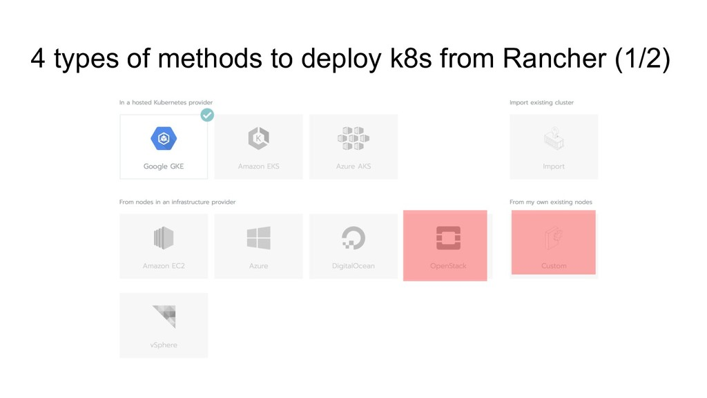 4 types of methods to deploy k8s from Rancher (...