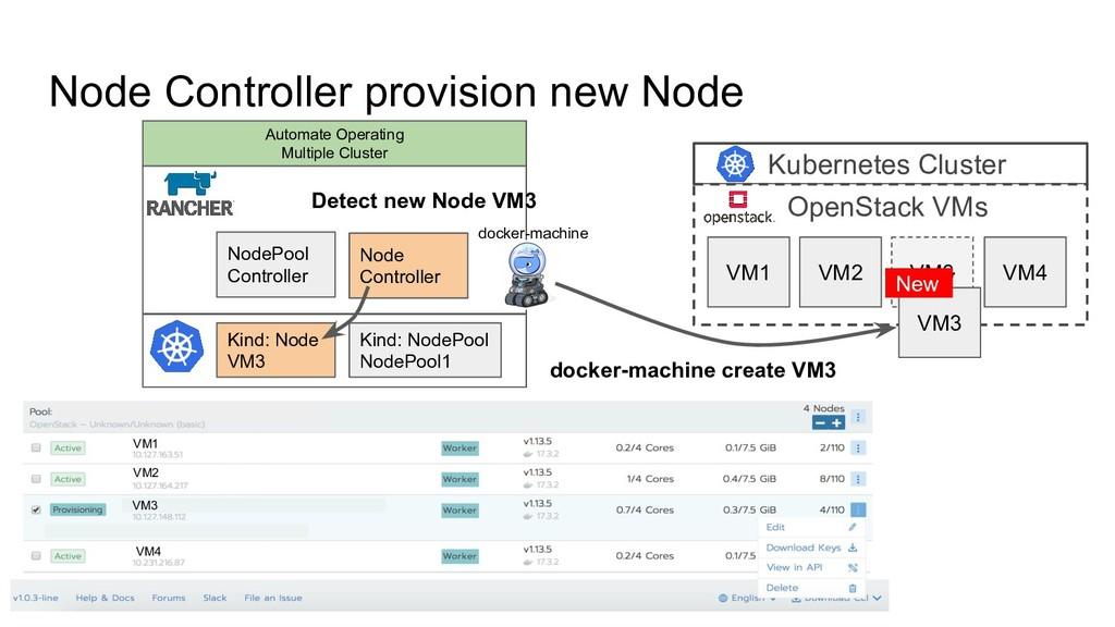 Node Controller provision new Node Kubernetes C...