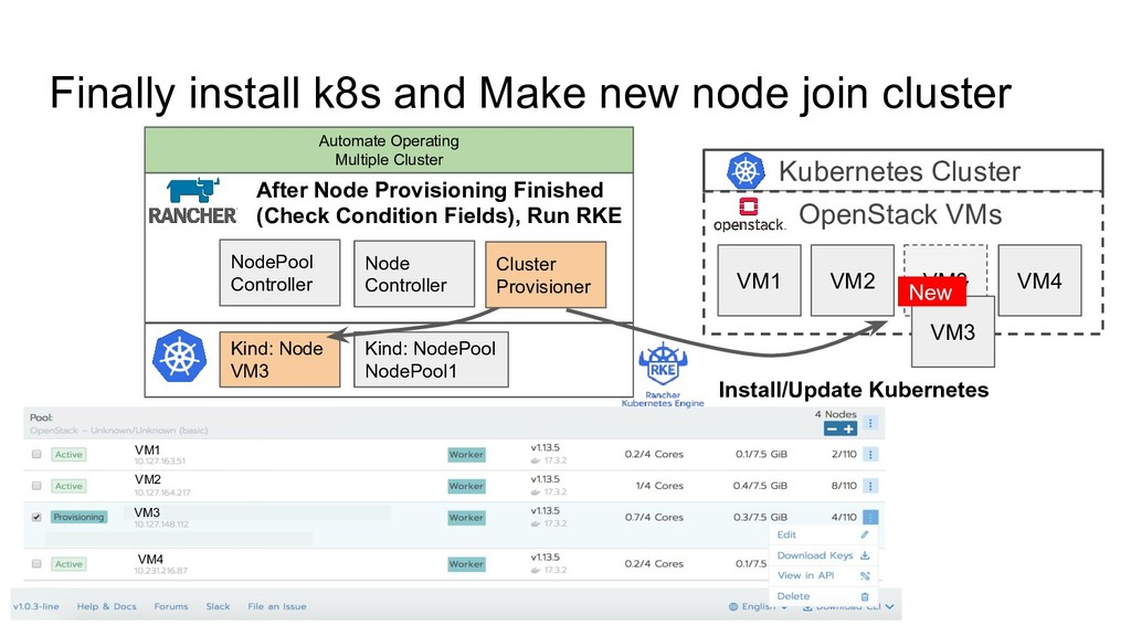 Finally install k8s and Make new node join clus...
