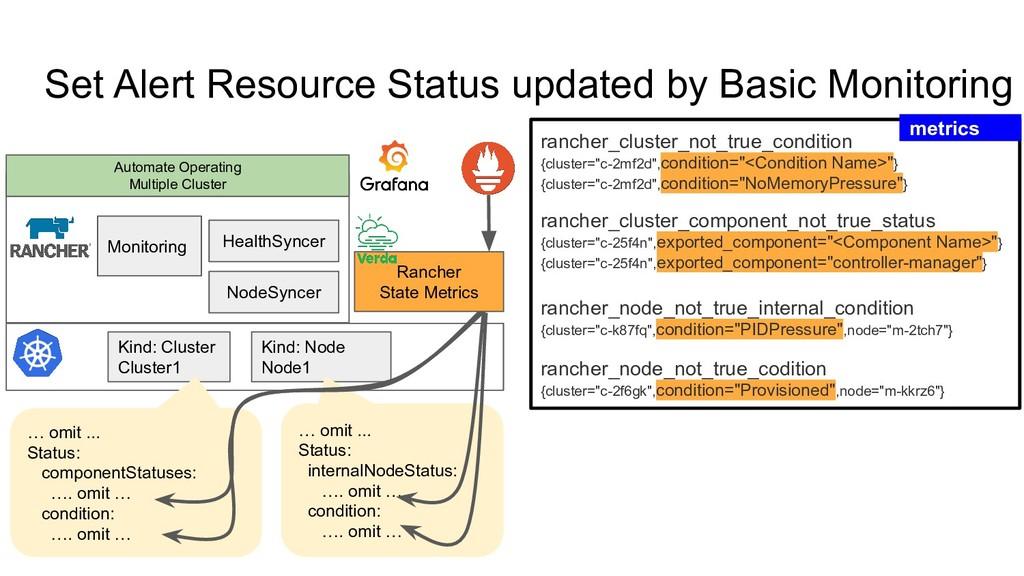 Set Alert Resource Status updated by Basic Moni...