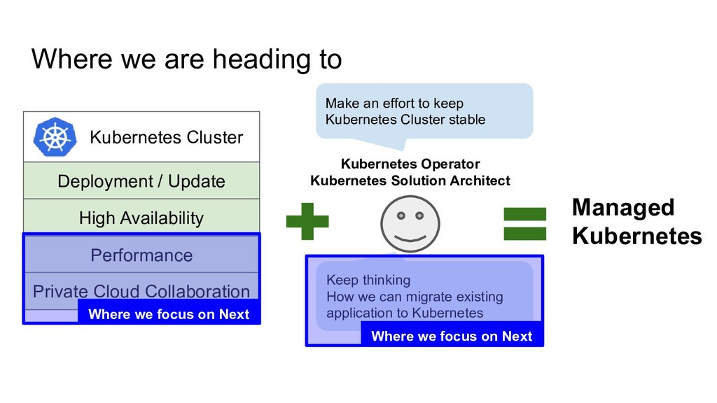 Where we are heading to Kubernetes Cluster Perf...