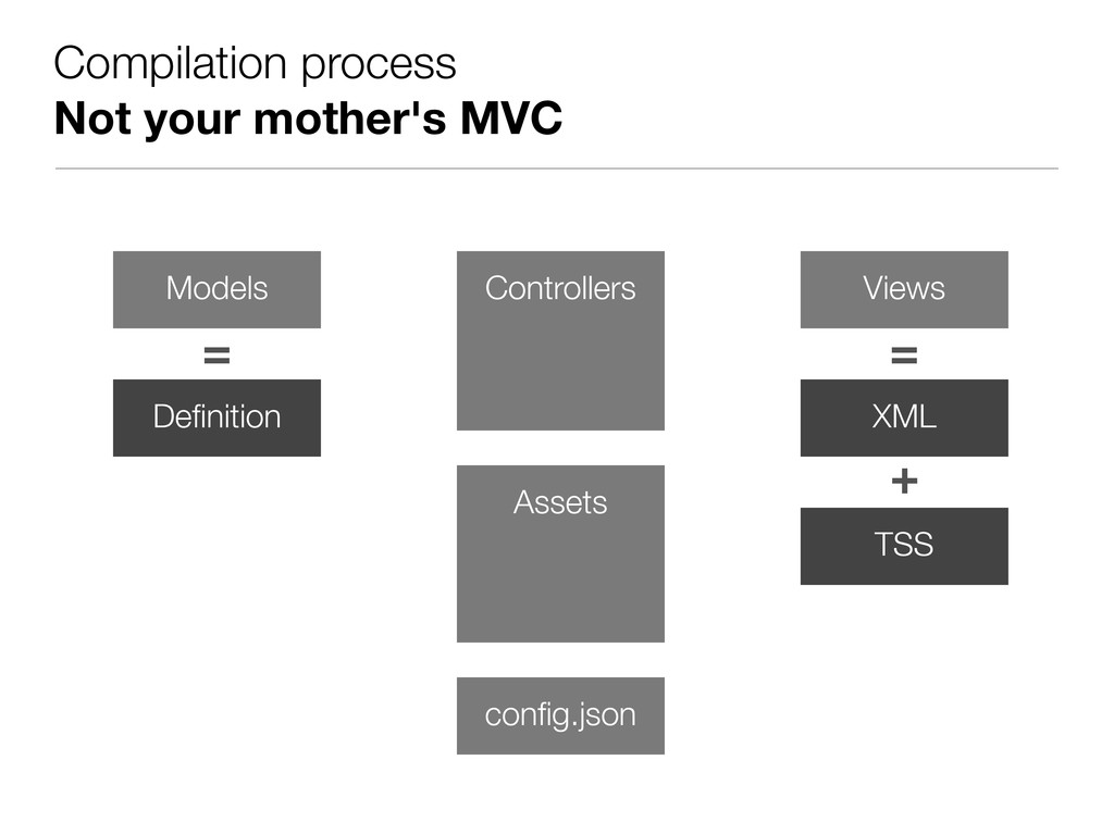 Compilation process Not your mother's MVC TSS X...