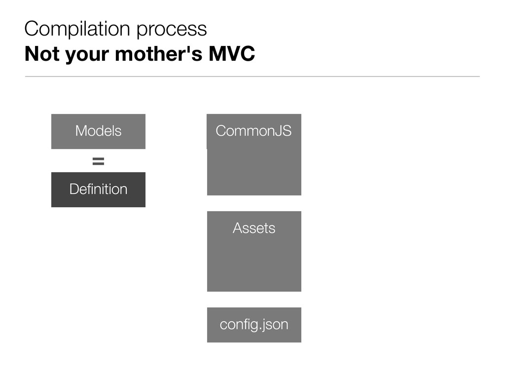 Compilation process Not your mother's MVC Defini...