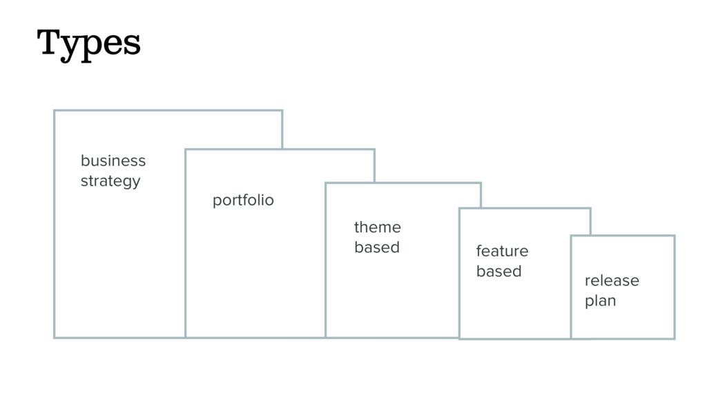 business  strategy portfolio release  plan fe...