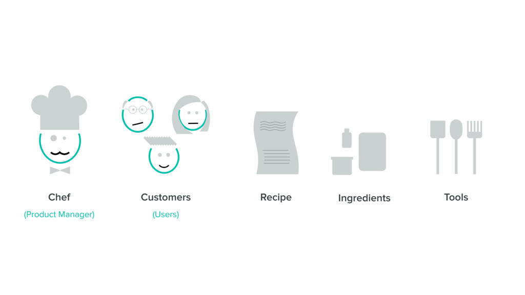 Chef Customers Tools Ingredients Recipe (Produc...